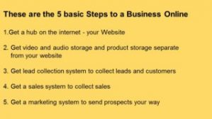 These are the 5 basic Steps to a Business Online